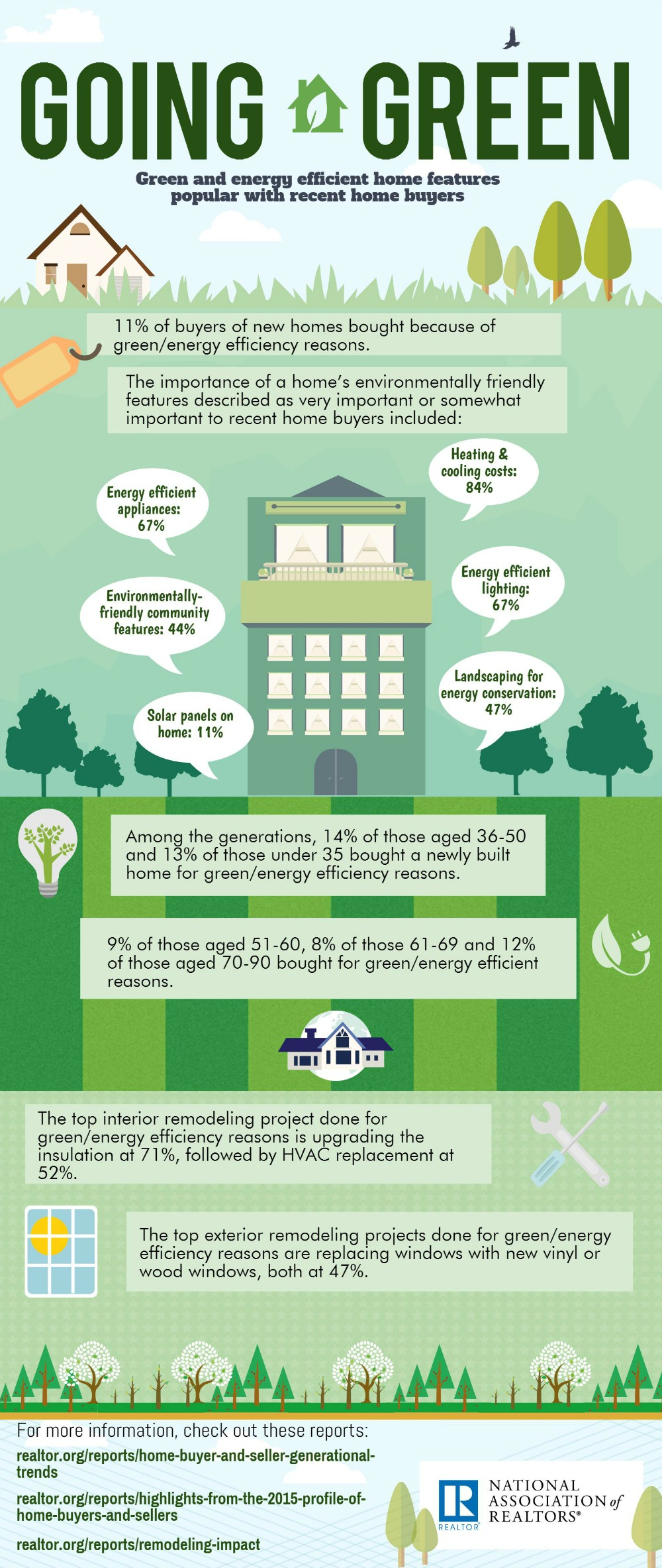 green-home-features-infographic-03-11-2016-full