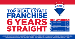 Top Real Estate Franchise 6 years straight