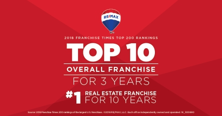 Top 10 Real Estate Franchise 3 years straight - home page