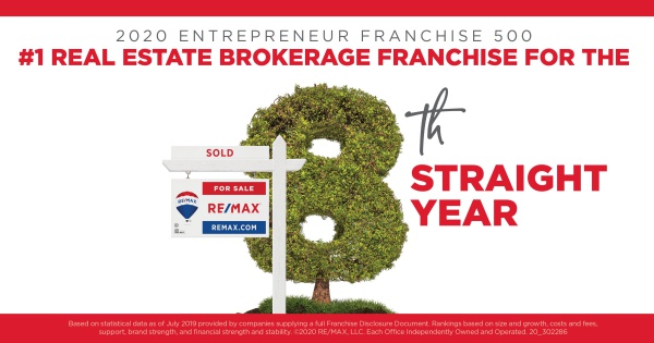 Number 1 Real Estate Brokerage Franchise for the 8th Straight Year