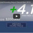 December 2015 RE/MAX National Housing Report